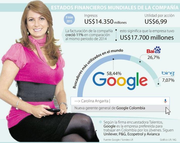 foto tomada de larepublica.com